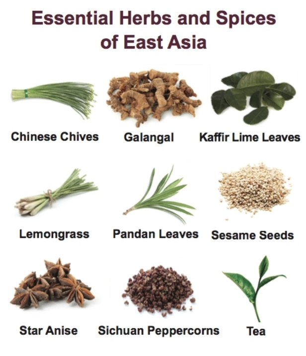Herbs & Spices of East Asia